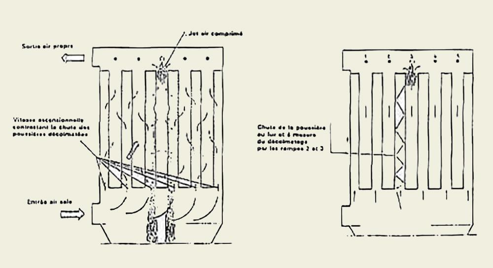 Milageto Remplacement D/éponge de Filtre de Cabine de Pulv/érisation de Qualit/é Sup/érieure pour Cabine de Peinture en A/érosol Da/érographe